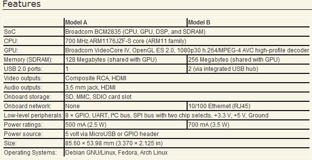 how to get spec of processor linux