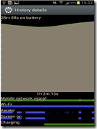 Samsung Galaxy SIII - battery life