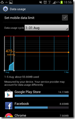 Galaxy Note ICS - Data Usage