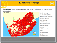 MTN customer expeirence - Data network