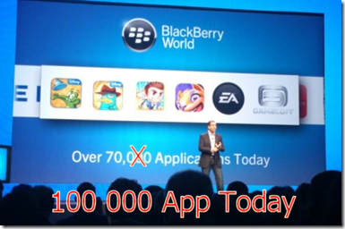 BlackBerry World - 100 000 Apps