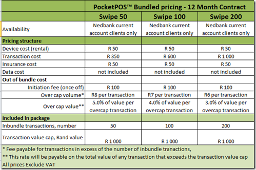 PocketPOS pricing